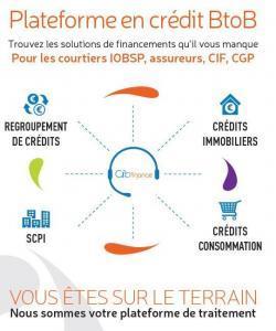 Cibfinance
